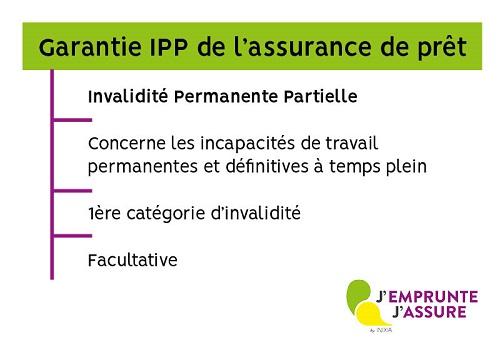 Les éléments importants de la garantie Incapacité Permanente Partielle