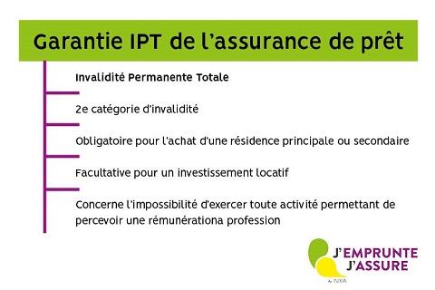 Les éléments importants de la garantie Invalidité Permanente Totale