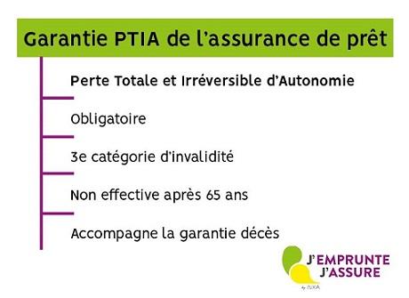Les éléments importants de la garantie Perte Totale et Irréversible d'Autonomie